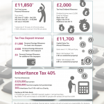 infographic personal tax 2018-19